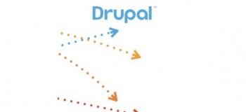 Drupals Positive Impression